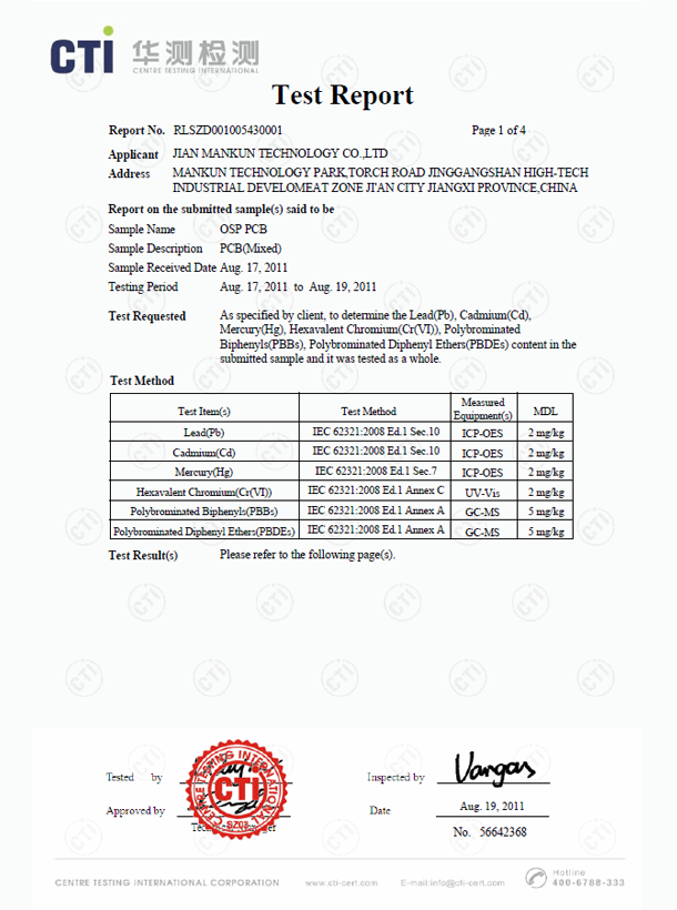 RoHS2.0 certification for PCB production